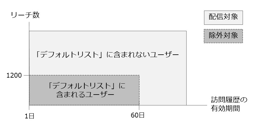 id53960_1