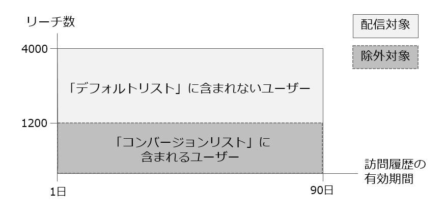 id53960_2