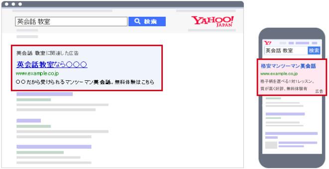 検索広告の特徴